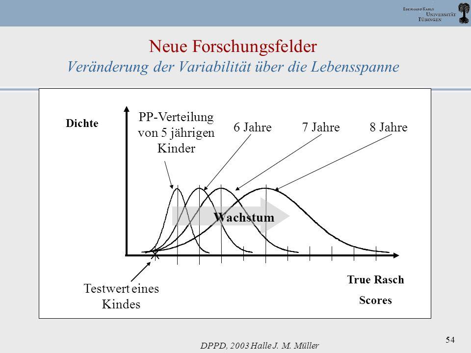 DPPD, 2003 Halle J. M. Müller 54 Neue Forschungsfelder Veränderung der Variabilität über die Lebensspanne Dichte Testwert eines Kindes True Rasch Scor