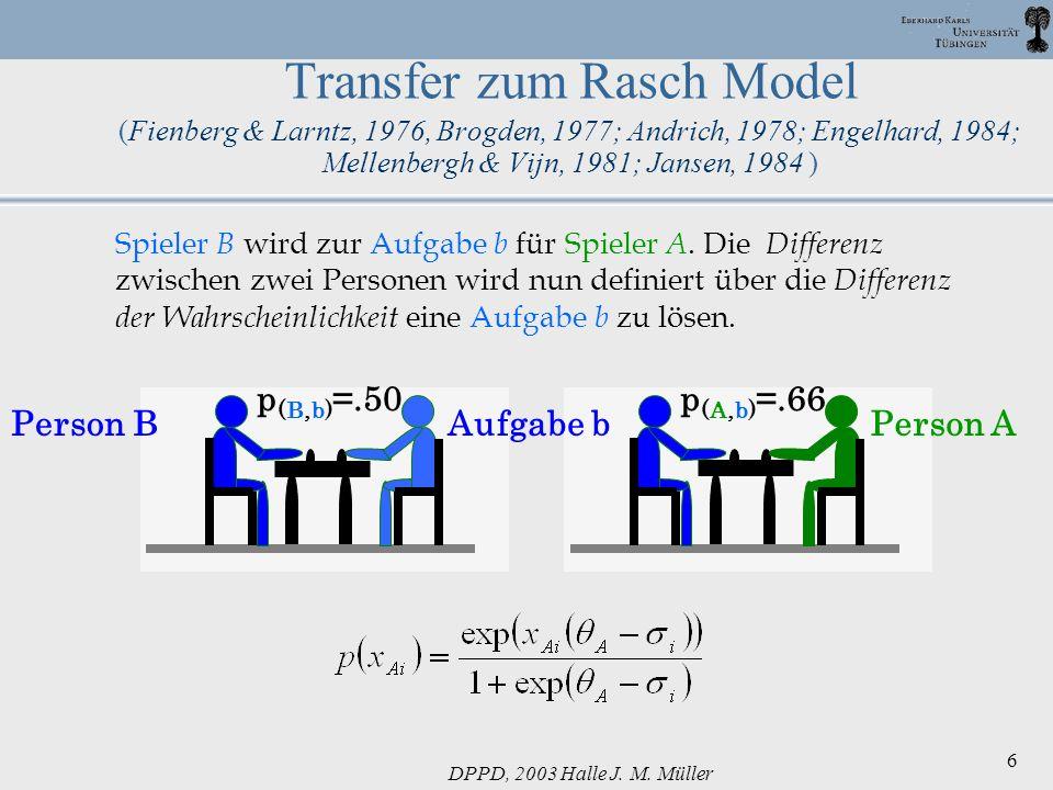 DPPD, 2003 Halle J. M. Müller 6 Transfer zum Rasch Model (Fienberg & Larntz, 1976, Brogden, 1977; Andrich, 1978; Engelhard, 1984; Mellenbergh & Vijn,