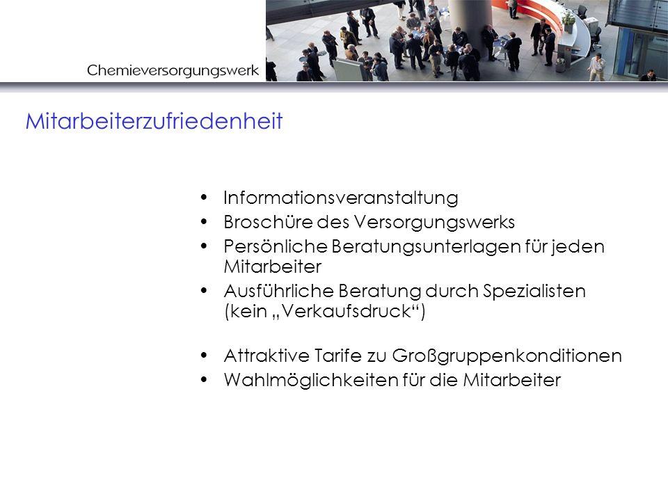 Mitarbeiterzufriedenheit Informationsveranstaltung Broschüre des Versorgungswerks Persönliche Beratungsunterlagen für jeden Mitarbeiter Ausführliche B