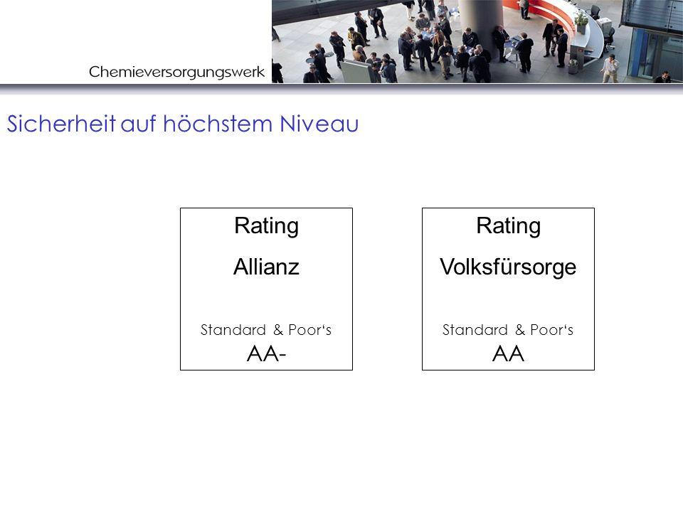 Sicherheit auf höchstem Niveau Rating Allianz Standard & Poors AA- Rating Volksfürsorge Standard & Poors AA