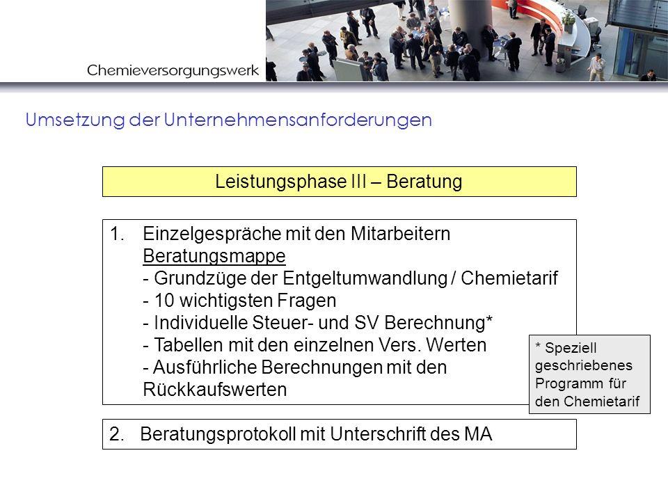Umsetzung der Unternehmensanforderungen 1.Einzelgespräche mit den Mitarbeitern Beratungsmappe - Grundzüge der Entgeltumwandlung / Chemietarif - 10 wic