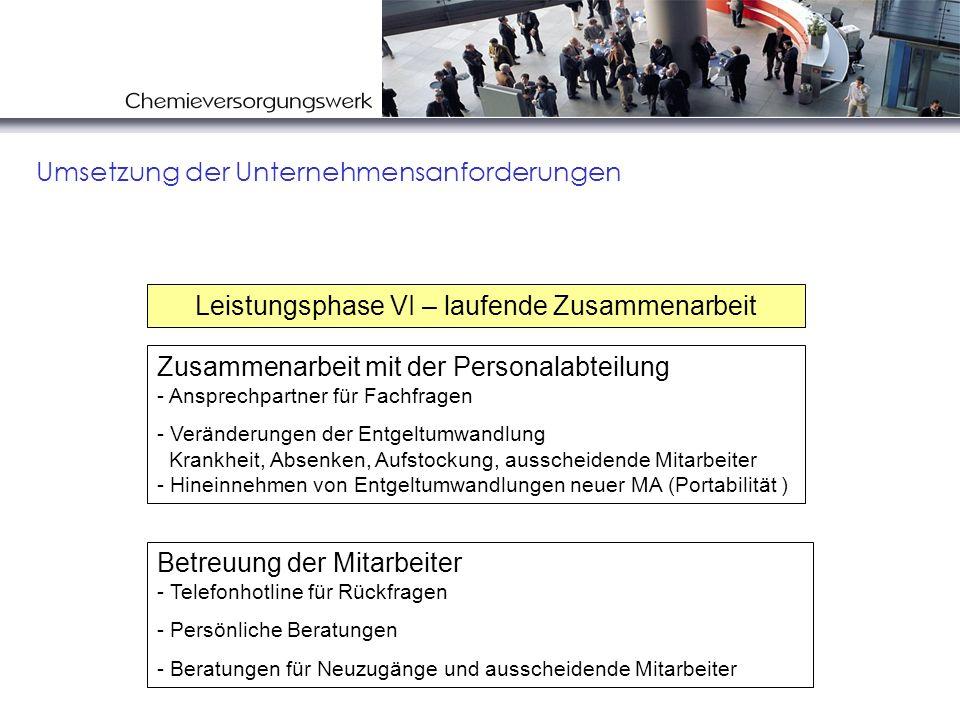Umsetzung der Unternehmensanforderungen Zusammenarbeit mit der Personalabteilung - Ansprechpartner für Fachfragen - Veränderungen der Entgeltumwandlun