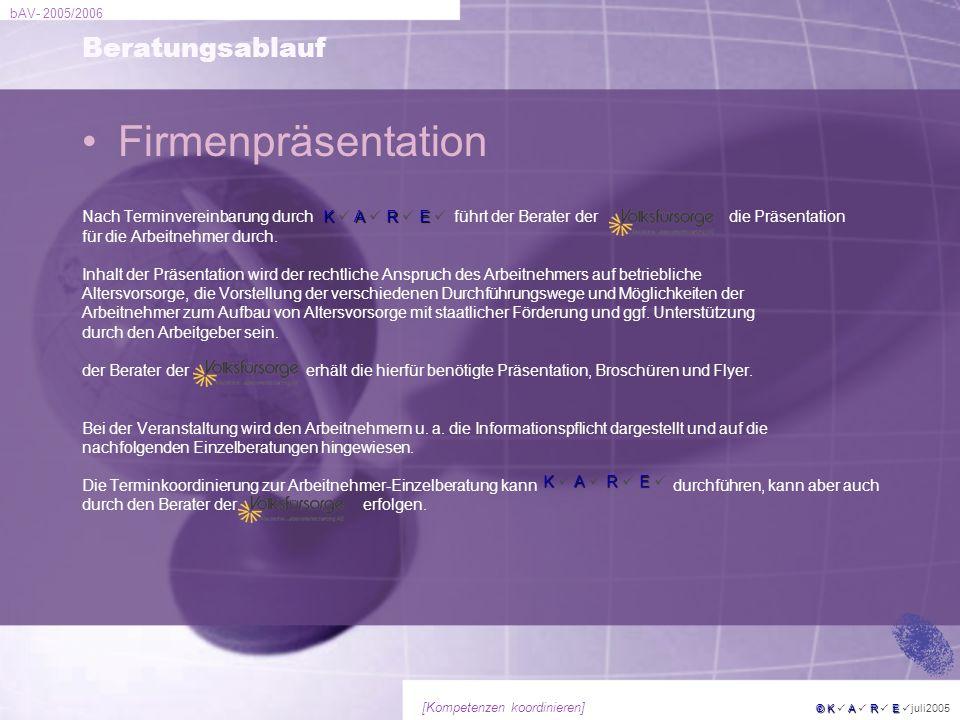 bAV- 2005/2006 © KARE © K A R E juli2005 [Kompetenzen koordinieren] Beratungsablauf Firmenpräsentation Nach Terminvereinbarung durch führt der Berater