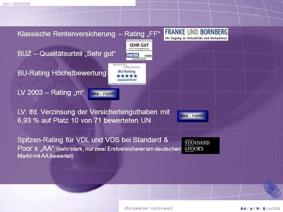 bAV- 2005/2006 © KARE © K A R E juli2005 [Kompetenzen koordinieren] Klassische Rentenversicherung – Rating FF BUZ – Qualitätsurteil Sehr gut BU-Rating