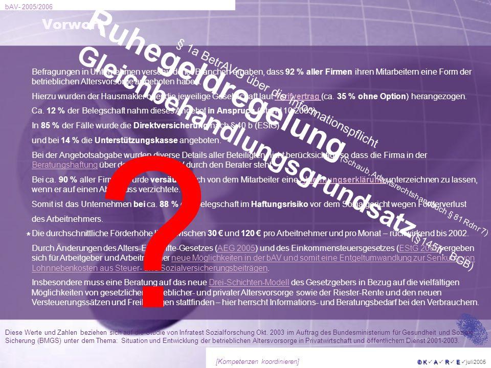 bAV- 2005/2006 © KARE © K A R E juli2005 [Kompetenzen koordinieren] Arbeitshilfen Kundendatenbank Web-Kalender oder www.Kare.eu.comWeb-Kalenderwww.Kare.eu.com Terminbestätigung Arbeitgeber-Präsentation Arbeitgeber-Checkliste 1+4, 2+31+42+3 Arbeitgeber - Flyer/Broschüre Berechnungstool Musteranschreiben zur Firmenpräsentation Firmenpräsentation Arbeitnehmer – Flyer/Broschüre Antrag/MischfinanzierungAntragMischfinanzierung Zusatzerklärungen Beratungsprotokoll-BestInvest-LineBeratungsprotokoll Ablehnungserklärung Firmenberatungsstatistik bAV-Beratungszertifikat