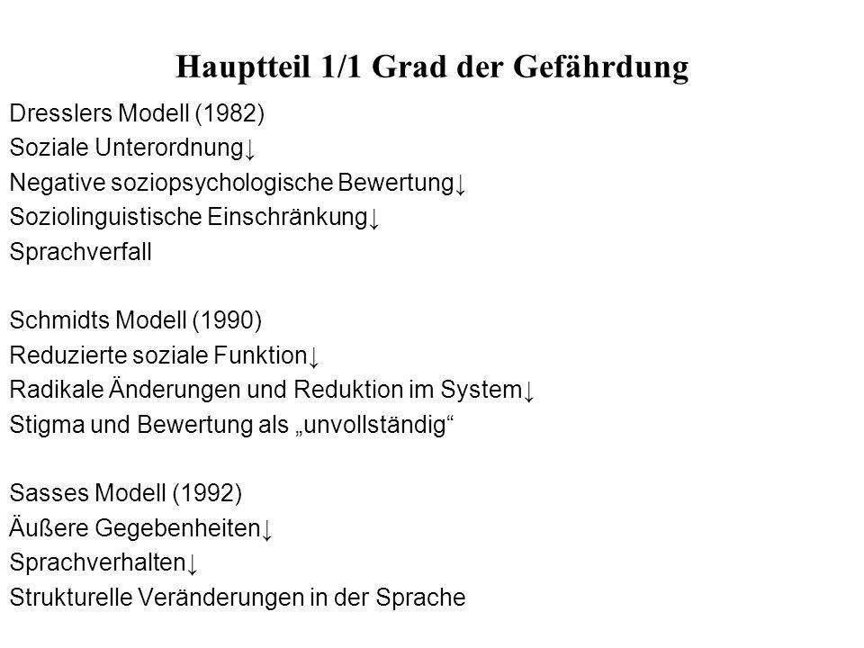 Hauptteil 1/1 Grad der Gefährdung Dresslers Modell (1982) Soziale Unterordnung Negative soziopsychologische Bewertung Soziolinguistische Einschränkung