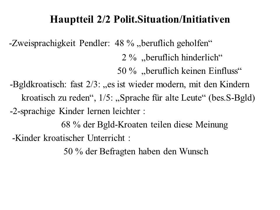 Hauptteil 2/2 Polit.Situation/Initiativen -Zweisprachigkeit Pendler: 48 % beruflich geholfen 2 % beruflich hinderlich 50 % beruflich keinen Einfluss -