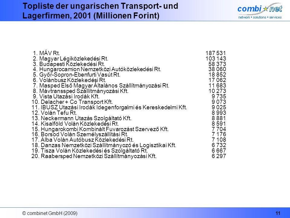 © combinet GmbH (2009)11 Topliste der ungarischen Transport- und Lagerfirmen, 2001 (Millionen Forint) 1. MÁV Rt. 187 531 2. Magyar Légiközlekedési Rt.