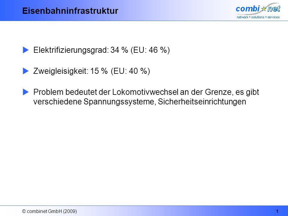 © combinet GmbH (2009)1 Eisenbahninfrastruktur Elektrifizierungsgrad: 34 % (EU: 46 %) Zweigleisigkeit: 15 % (EU: 40 %) Problem bedeutet der Lokomotivwechsel an der Grenze, es gibt verschiedene Spannungssysteme, Sicherheitseinrichtungen