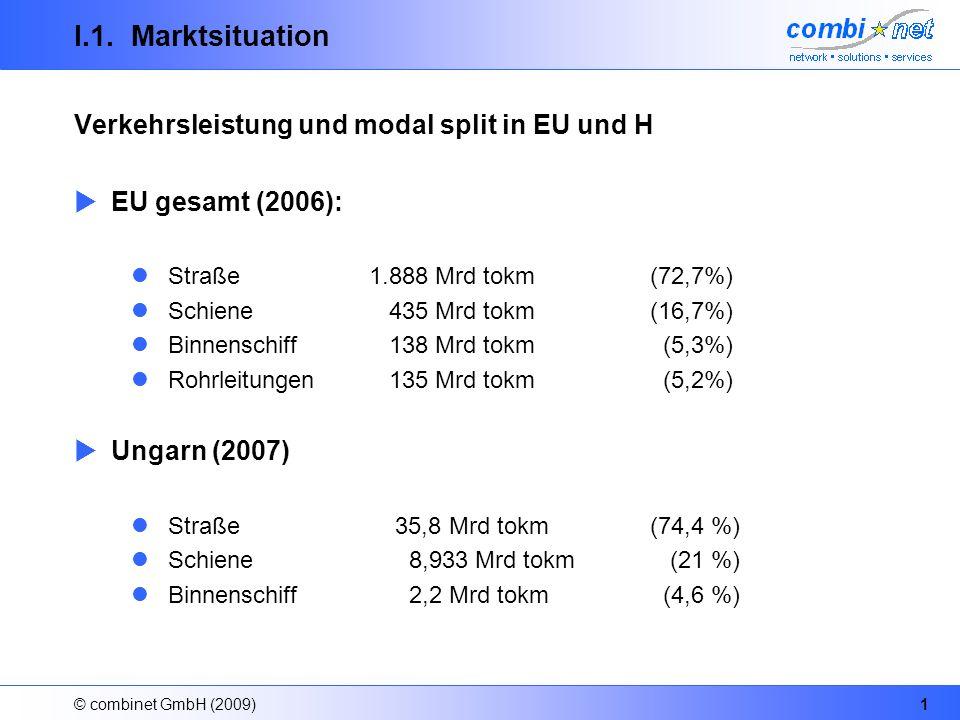 © combinet GmbH (2009)1 I.1.