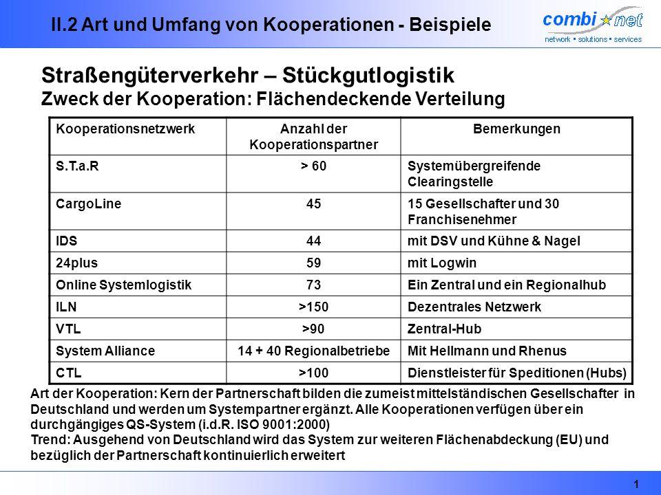 1 II.2 Art und Umfang von Kooperationen - Beispiele Straßengüterverkehr – Stückgutlogistik Zweck der Kooperation: Flächendeckende Verteilung Kooperati