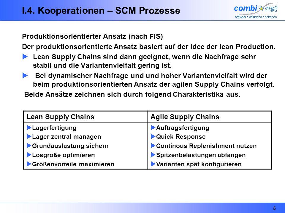 5 I.4. Kooperationen – SCM Prozesse Produktionsorientierter Ansatz (nach FIS) Der produktionsorientierte Ansatz basiert auf der Idee der lean Producti