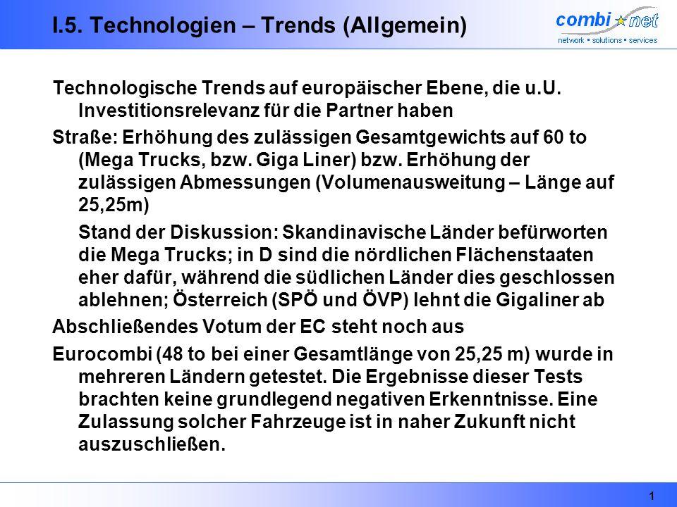 1 I.5. Technologien – Trends (Allgemein) Technologische Trends auf europäischer Ebene, die u.U. Investitionsrelevanz für die Partner haben Straße: Erh