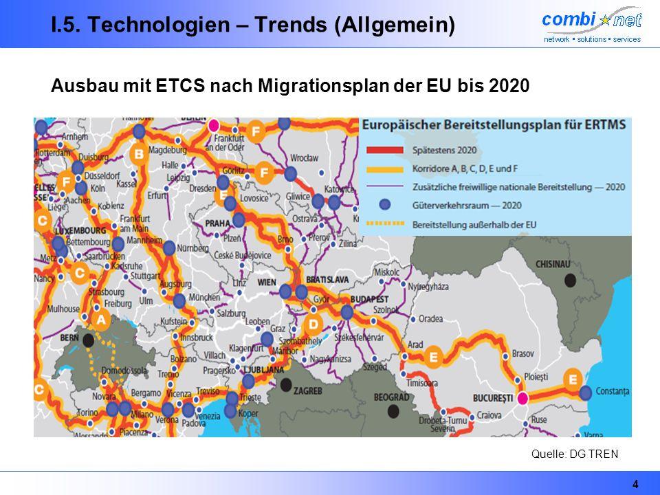 4 I.5. Technologien – Trends (Allgemein) Ausbau mit ETCS nach Migrationsplan der EU bis 2020 Quelle: DG TREN