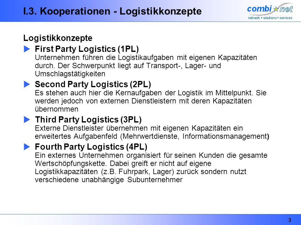 3 I.3. Kooperationen - Logistikkonzepte Logistikkonzepte First Party Logistics (1PL) Unternehmen führen die Logistikaufgaben mit eigenen Kapazitäten d