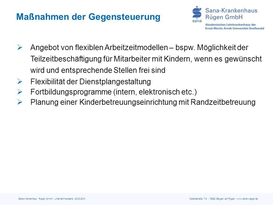 Sana-Krankenhaus Rügen GmbH / Unternehmerabend 23.03.2010 Calandstraße 7-8 / 18528 Bergen auf Rügen / www.sana-ruegen.de Maßnahmen der Gegensteuerung Angebot von flexiblen Arbeitzeitmodellen – bspw.