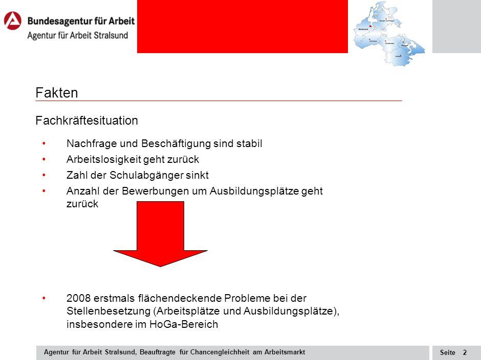 Seite Agentur für Arbeit Stralsund, Beauftragte für Chancengleichheit am Arbeitsmarkt 1 Fakten Demografischer Wandel Geburtenknick der 90er Jahre Gest