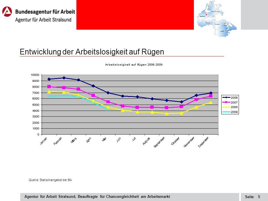 Seite Agentur für Arbeit Stralsund, Beauftragte für Chancengleichheit am Arbeitsmarkt 4 Einwohner auf Rügen Quelle: Statistisches Landesamt M-V