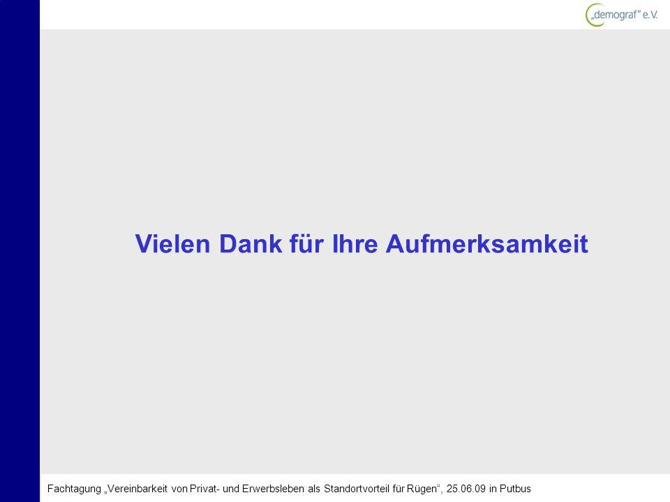 Vielen Dank für Ihre Aufmerksamkeit Fachtagung Vereinbarkeit von Privat- und Erwerbsleben als Standortvorteil für Rügen, 25.06.09 in Putbus