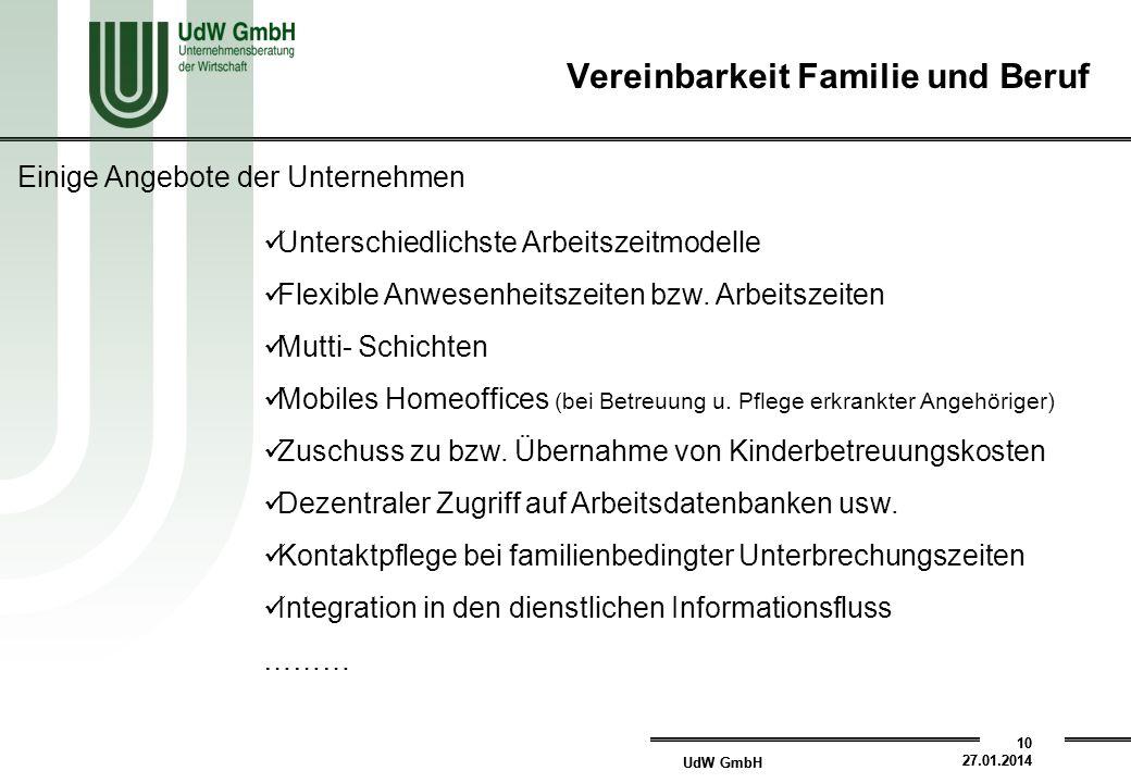 UdW GmbH 10 27.01.2014 UdW GmbH 10 27.01.2014 Vereinbarkeit Familie und Beruf Einige Angebote der Unternehmen Unterschiedlichste Arbeitszeitmodelle Flexible Anwesenheitszeiten bzw.