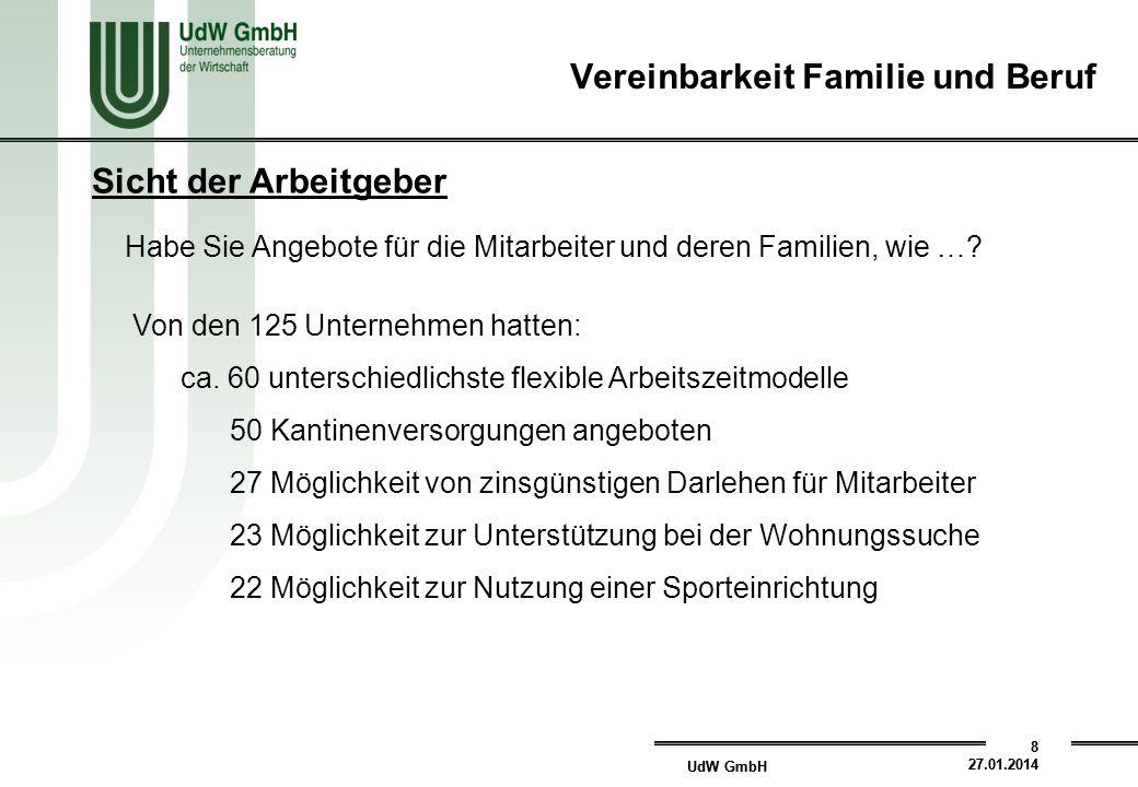 UdW GmbH 8 27.01.2014 UdW GmbH 8 27.01.2014 Vereinbarkeit Familie und Beruf Habe Sie Angebote für die Mitarbeiter und deren Familien, wie ….