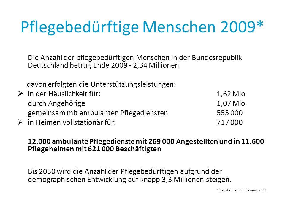 Pflegebedürftige Menschen 2009* Die Anzahl der pflegebedürftigen Menschen in der Bundesrepublik Deutschland betrug Ende 2009 - 2,34 Millionen. davon e