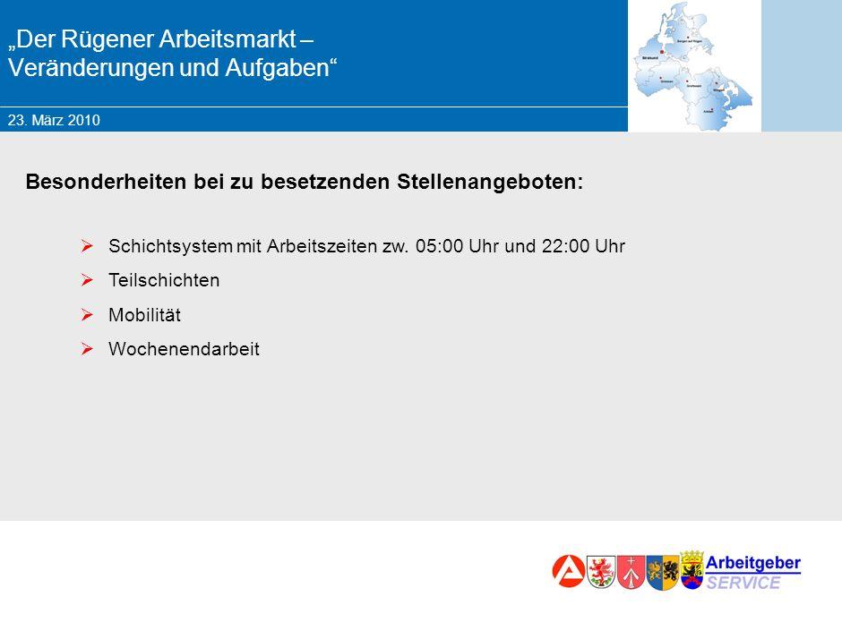 23. März 2010 Marketing – Chancen und Herausforderungen für die BA Der Rügener Arbeitsmarkt – Veränderungen und Aufgaben Verteilung offener gemeldeter