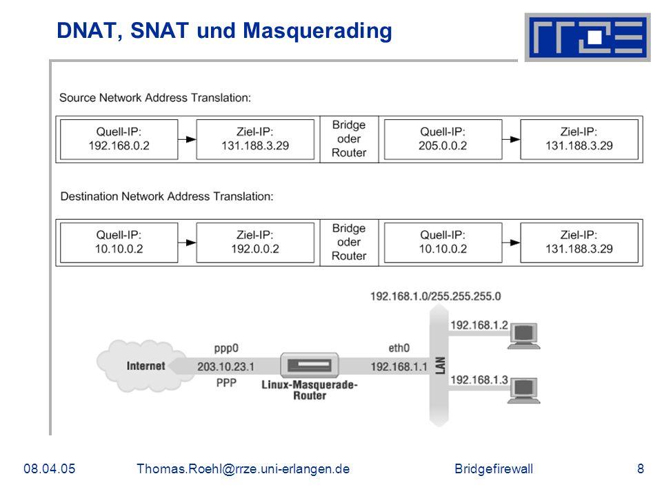 Bridgefirewall08.04.05Thomas.Roehl@rrze.uni-erlangen.de9 Funktionsweise von IPtables (I)