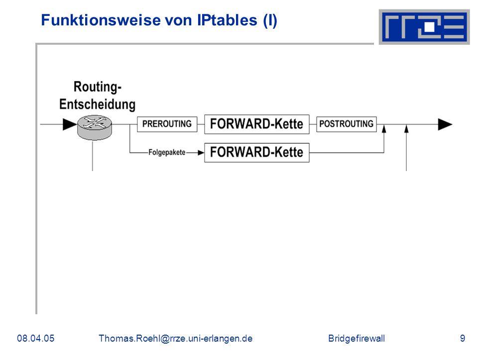 Bridgefirewall08.04.05Thomas.Roehl@rrze.uni-erlangen.de10 Firewallregeln Filterregeln in ein Bash-Skript schreiben Überlegen, welche Dienste gesperrt bzw.