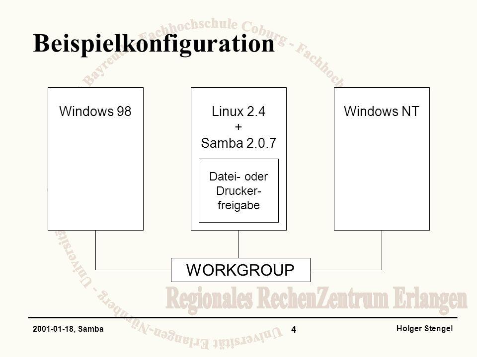 4 Holger Stengel 2001-01-18, Samba Beispielkonfiguration Windows 98Linux 2.4 + Samba 2.0.7 Windows NT WORKGROUP Datei- oder Drucker- freigabe