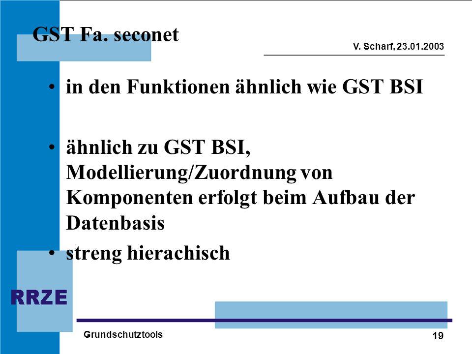 19 V. Scharf, 23.01.2003 Grundschutztools GST Fa. seconet in den Funktionen ähnlich wie GST BSI ähnlich zu GST BSI, Modellierung/Zuordnung von Kompone
