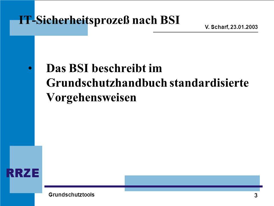 3 V. Scharf, 23.01.2003 Grundschutztools IT-Sicherheitsprozeß nach BSI Das BSI beschreibt im Grundschutzhandbuch standardisierte Vorgehensweisen