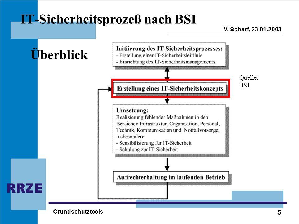 5 V. Scharf, 23.01.2003 Grundschutztools IT-Sicherheitsprozeß nach BSI Überblick Quelle: BSI