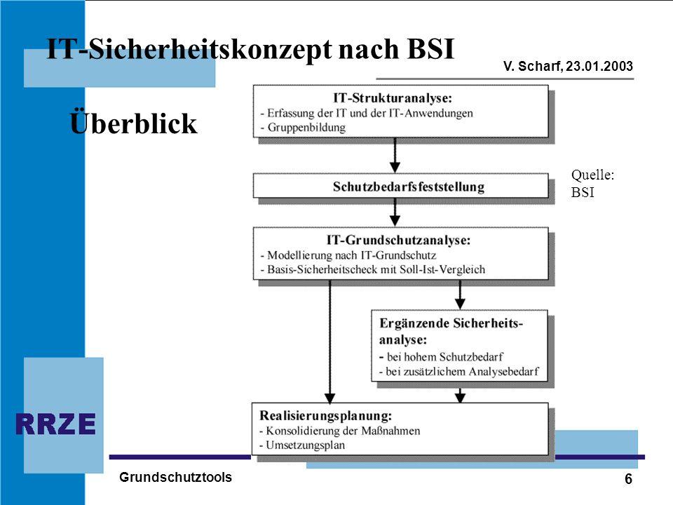 6 V. Scharf, 23.01.2003 Grundschutztools IT-Sicherheitskonzept nach BSI Überblick Quelle: BSI