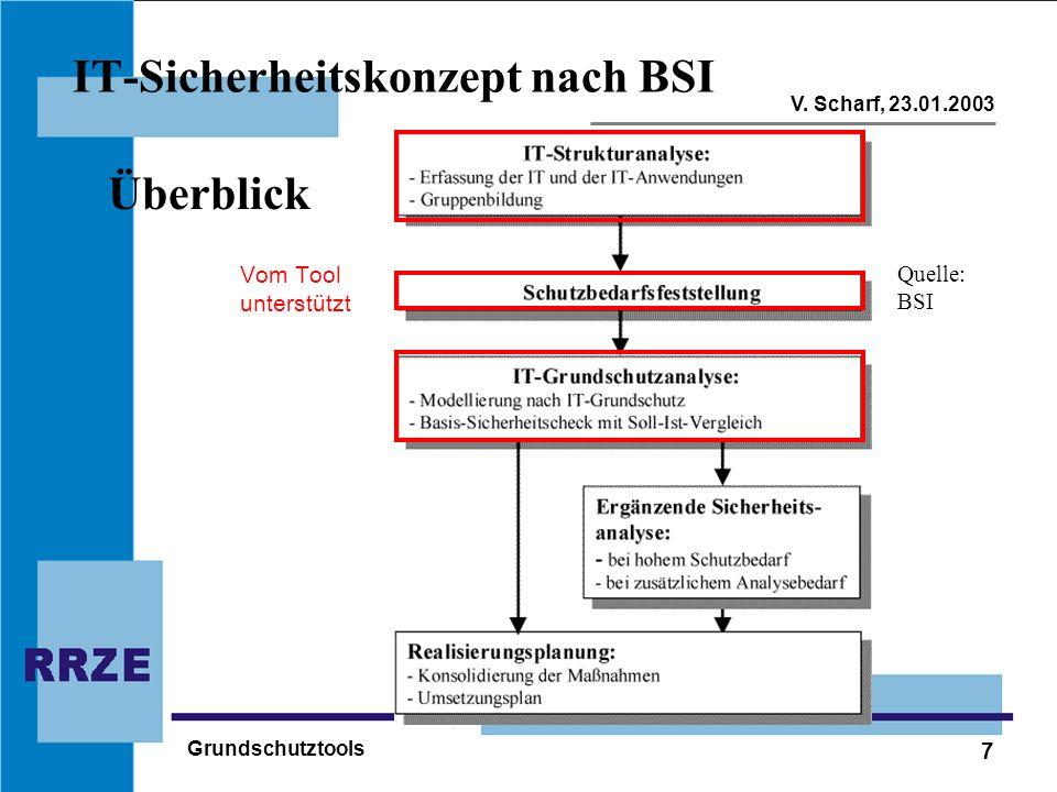 7 V. Scharf, 23.01.2003 Grundschutztools IT-Sicherheitskonzept nach BSI Überblick Quelle: BSI Vom Tool unterstützt