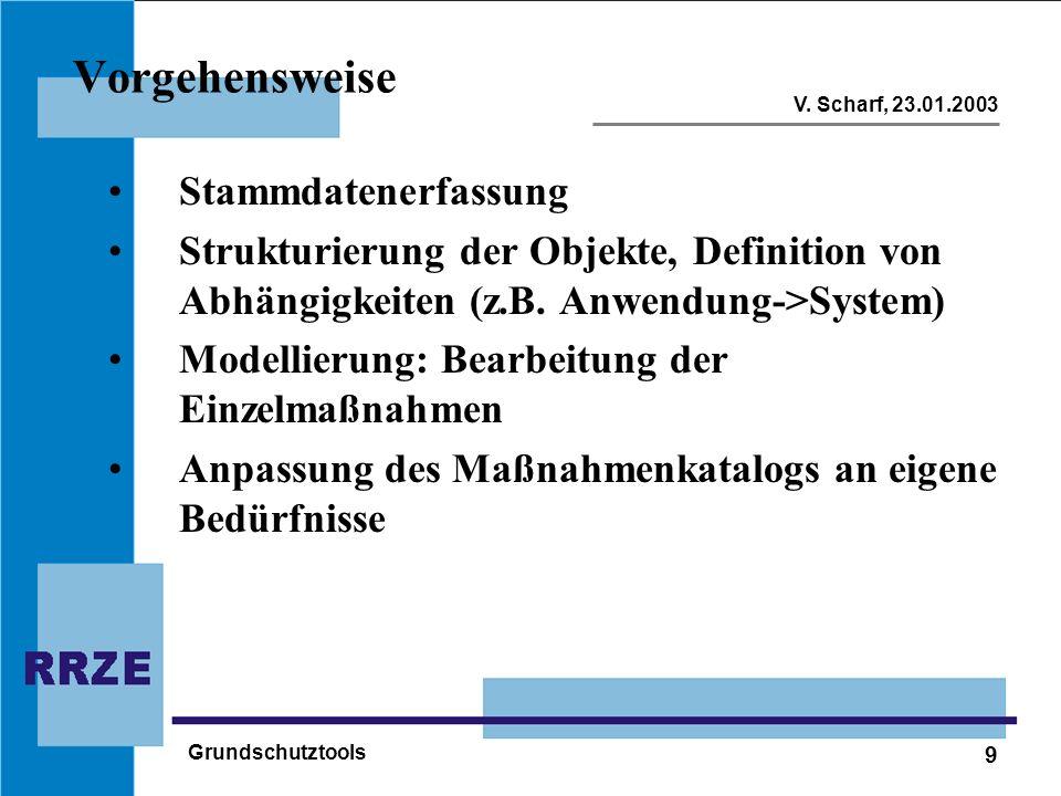9 V. Scharf, 23.01.2003 Grundschutztools Vorgehensweise Stammdatenerfassung Strukturierung der Objekte, Definition von Abhängigkeiten (z.B. Anwendung-