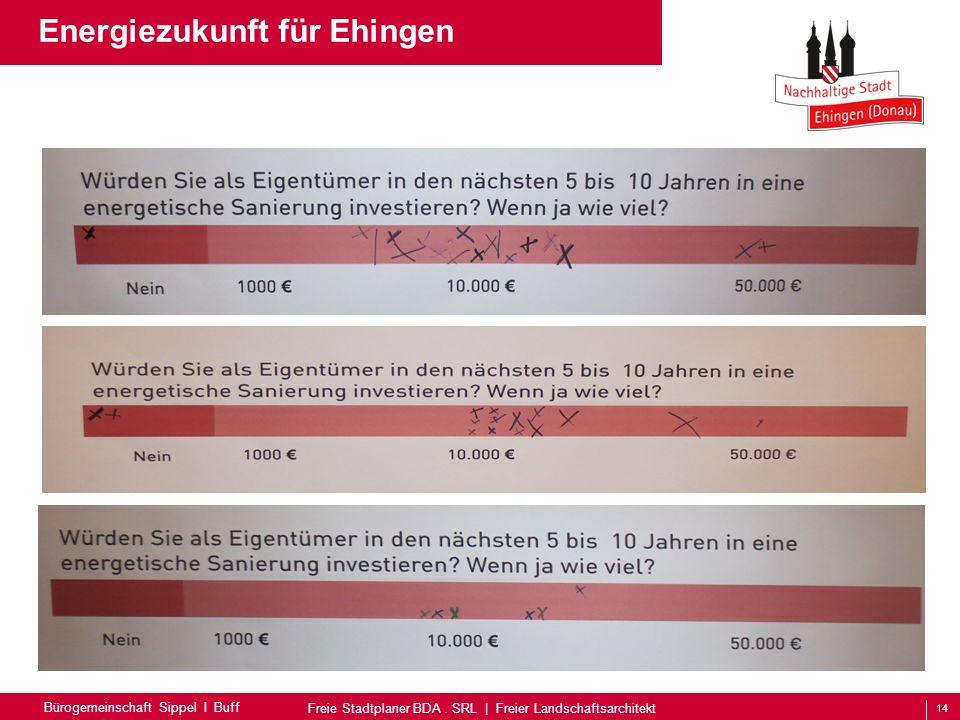 14 Bürogemeinschaft Sippel I Buff Freie Stadtplaner BDA. SRL | Freier Landschaftsarchitekt Energiezukunft für Ehingen