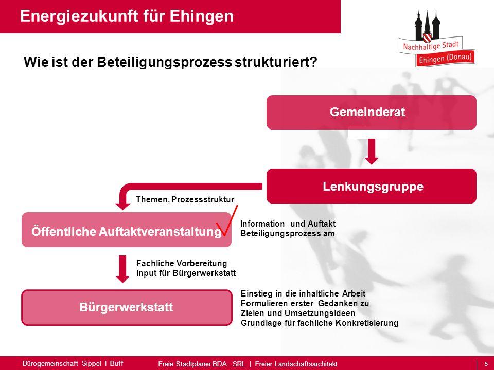 5 Bürogemeinschaft Sippel I Buff Freie Stadtplaner BDA. SRL | Freier Landschaftsarchitekt Energiezukunft für Ehingen Wie ist der Beteiligungsprozess s