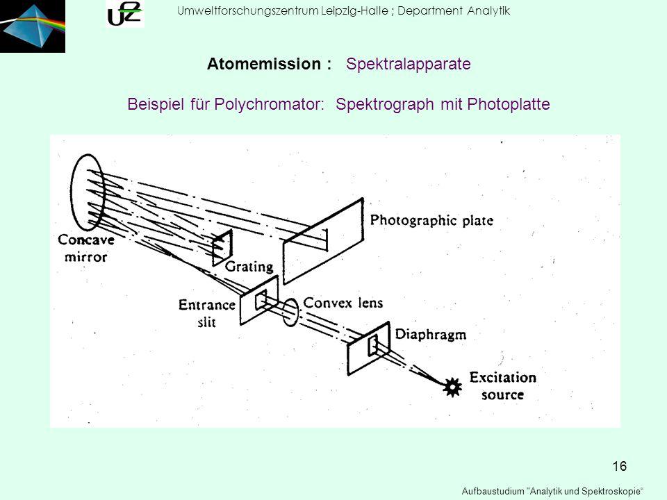 16 Umweltforschungszentrum Leipzig-Halle ; Department Analytik Aufbaustudium