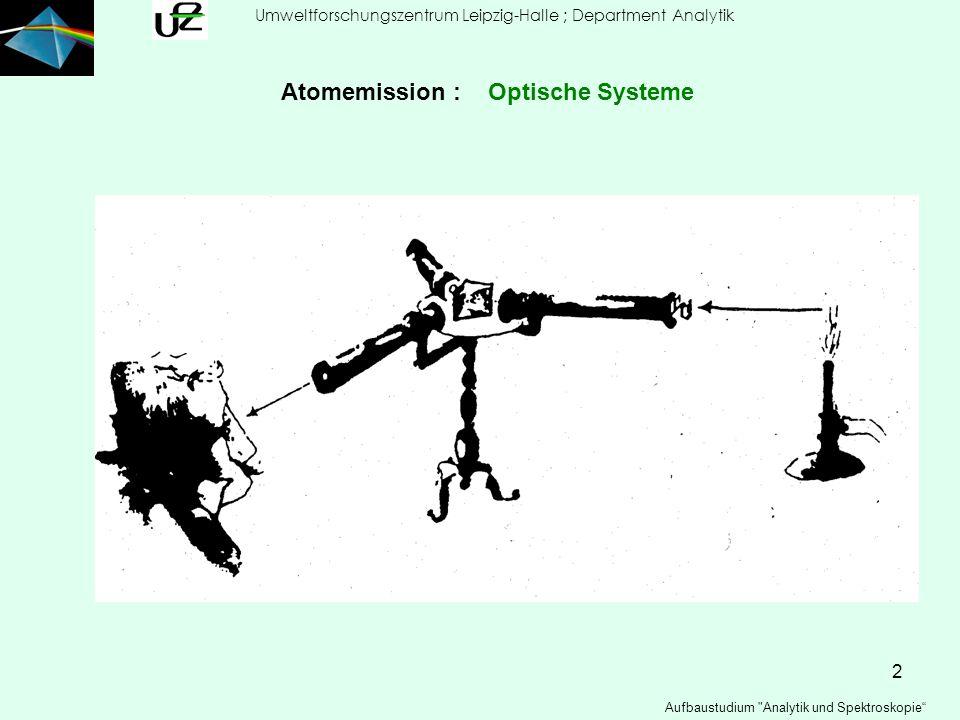 3 Umweltforschungszentrum Leipzig-Halle ; Department Analytik Aufbaustudium Analytik und Spektroskopie Atomemission : Optische Systeme
