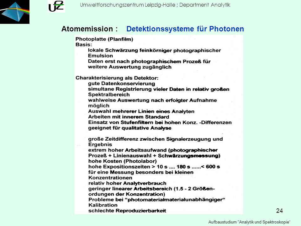 24 Umweltforschungszentrum Leipzig-Halle ; Department Analytik Aufbaustudium