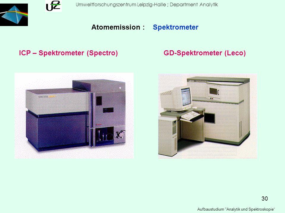 30 Umweltforschungszentrum Leipzig-Halle ; Department Analytik Aufbaustudium