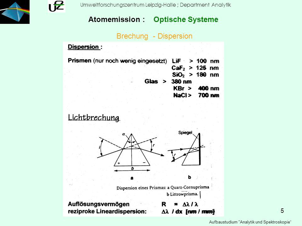 16 Umweltforschungszentrum Leipzig-Halle ; Department Analytik Aufbaustudium Analytik und Spektroskopie Atomemission : Spektralapparate Beispiel für Polychromator: Spektrograph mit Photoplatte
