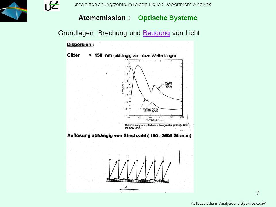 28 Umweltforschungszentrum Leipzig-Halle ; Department Analytik Aufbaustudium Analytik und Spektroskopie Atomemission : Detektionssysteme für Photonen CCD - Systeme