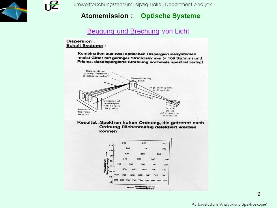 30 Umweltforschungszentrum Leipzig-Halle ; Department Analytik Aufbaustudium Analytik und Spektroskopie Atomemission : Spektrometer ICP – Spektrometer (Spectro) GD-Spektrometer (Leco)