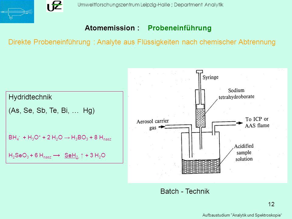 12 Umweltforschungszentrum Leipzig-Halle ; Department Analytik Aufbaustudium