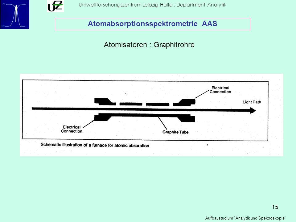 15 Umweltforschungszentrum Leipzig-Halle ; Department Analytik Aufbaustudium