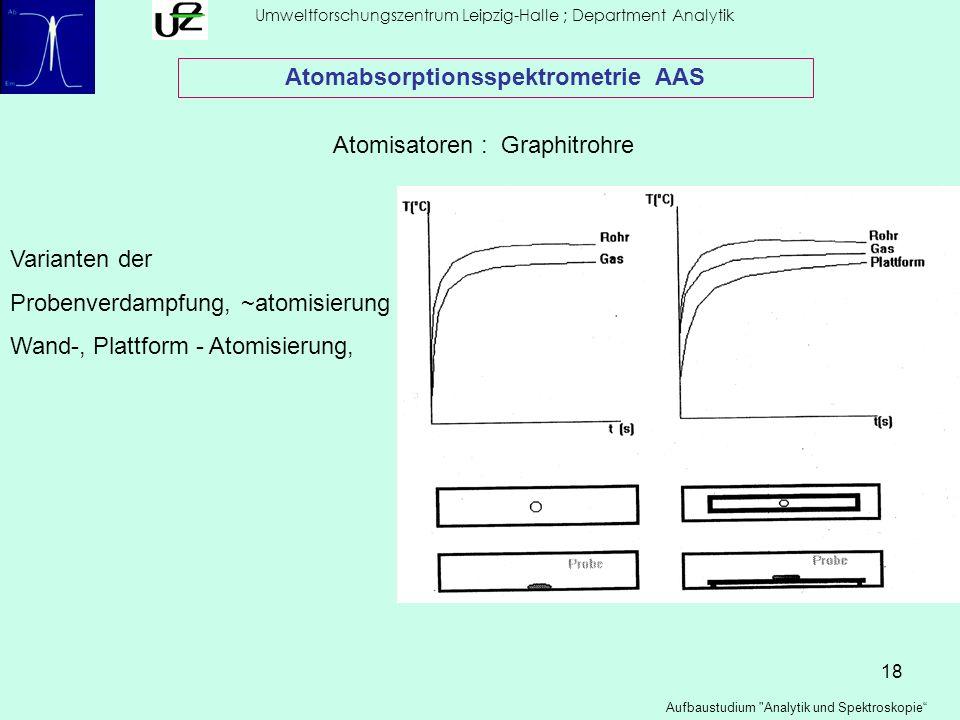 18 Umweltforschungszentrum Leipzig-Halle ; Department Analytik Aufbaustudium