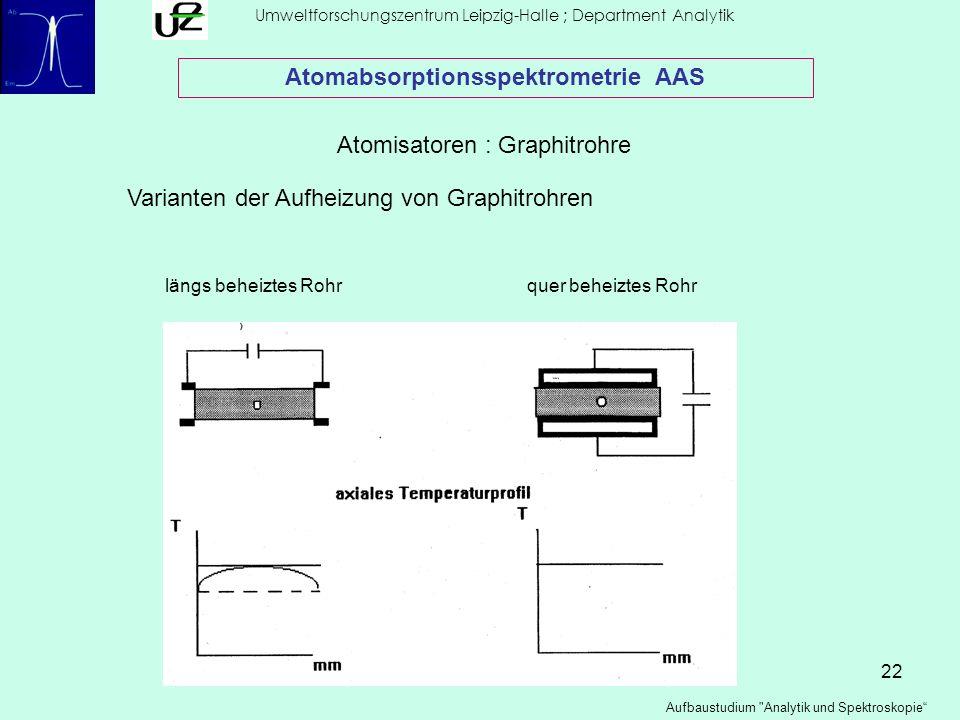 22 Umweltforschungszentrum Leipzig-Halle ; Department Analytik Aufbaustudium