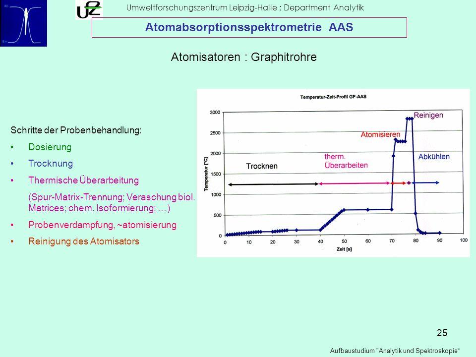 25 Umweltforschungszentrum Leipzig-Halle ; Department Analytik Aufbaustudium
